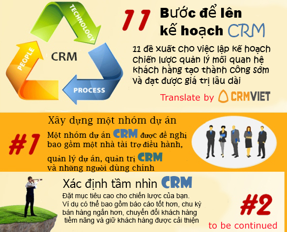 11-steps-to-plan-crm-1
